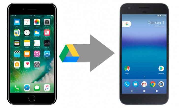 Передача данных с одного телефона на другой, все телефоны