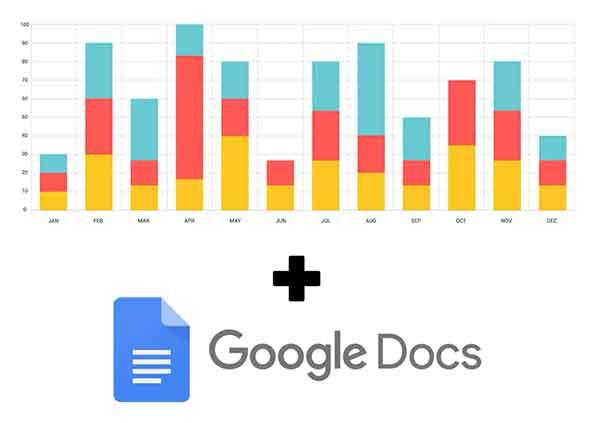 Как создать диаграмму в Google Документах