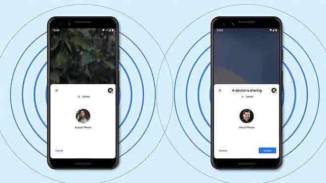 Что такое совместное использование на Android?
