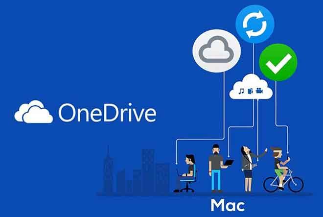Руководство по настройке и использованию OneDrive на Mac